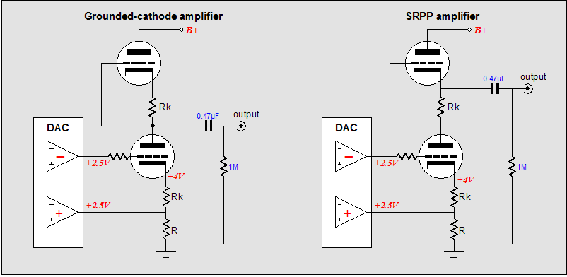 Blog0075 on vacuum tube amplifier schematics