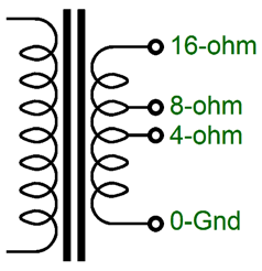 b wiring part twowell, while thinking about bi wiring, i wondered if there wasn\u0027t some special advantage that might accrue from our tube power amplifiers using an output