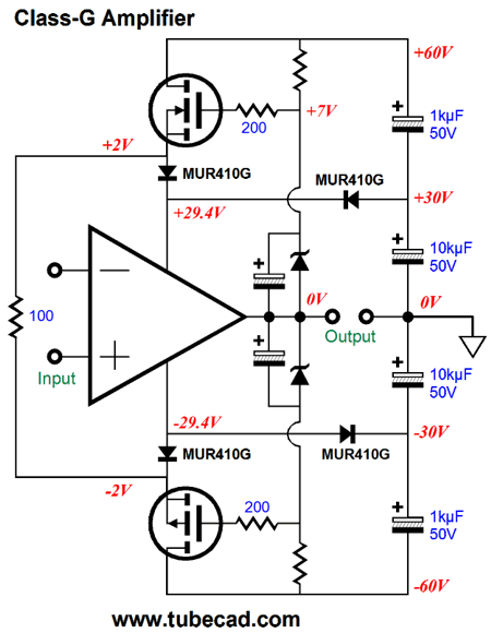 class a power amplifier with 40w output